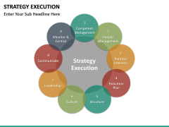 Strategy execution PPT slide 24