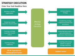 Strategy execution PPT slide 42