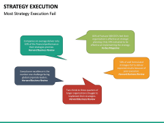 Strategy execution PPT slide 44