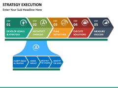 Strategy execution PPT slide 25