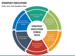 Strategy execution PPT slide 29