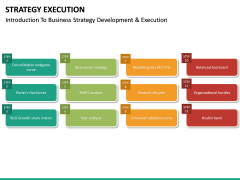Strategy execution PPT slide 30