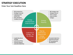 Strategy execution PPT slide 31