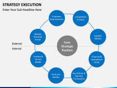Strategy execution PPT slide 12