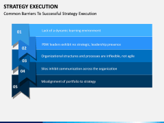 Strategy execution PPT slide 16