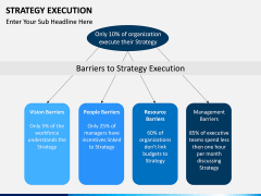 Strategy execution PPT slide 17