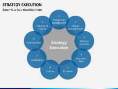 Strategy execution PPT slide 2