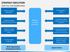 Strategy execution PPT slide 20