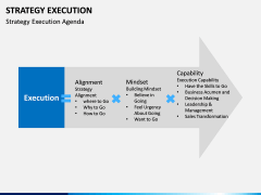 Strategy execution PPT slide 21