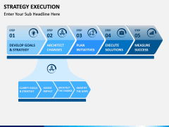 Strategy execution PPT slide 3