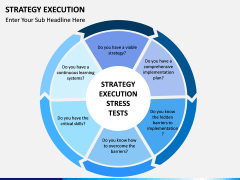 Strategy execution PPT slide 7