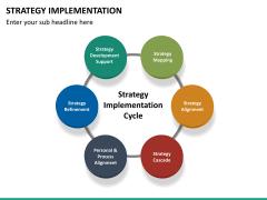 Strategy implementation PPT slide 15