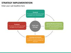 Strategy implementation PPT slide 17