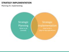 Strategy implementation PPT slide 18