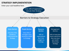 Strategy implementation PPT slide 10
