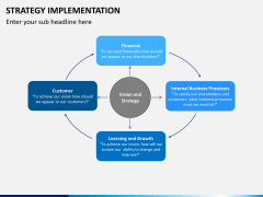 Strategy implementation PPT slide 3