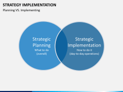 Strategy implementation PPT slide 4