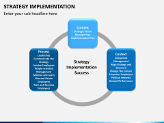 Strategy implementation PPT slide 5