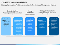 Strategy implementation PPT slide 8