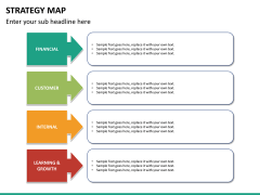 Strategy map PPT slide 20