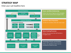 Strategy map PPT slide 15