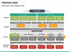 Strategy map PPT slide 17
