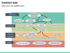 Strategy map PPT slide 18