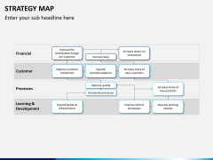 Strategy map PPT slide 1