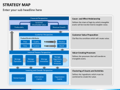 Strategy map PPT slide 5