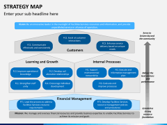 Strategy map PPT slide 6