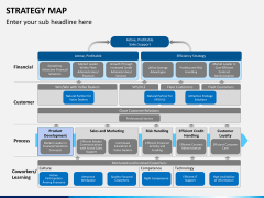 Strategy map PPT slide 7