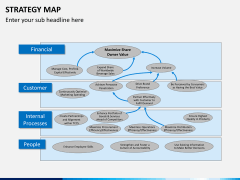 Strategy map PPT slide 8