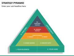 Strategy pyramid PPT slide 8