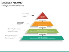 Strategy pyramid PPT slide 12