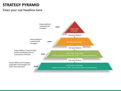 Pyramids bundle PPT slide 53