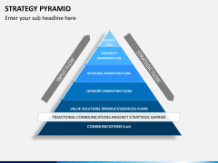 Strategy pyramid PPT slide 2