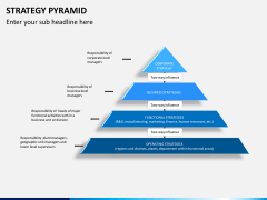 Strategy pyramid PPT slide 5