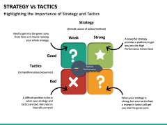 Strategy Vs Tactics PPT slide 6