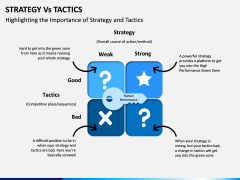 Strategy Vs Tactics PPT slide 2
