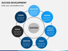 Success development PPT slide 4