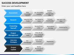 Success development PPT slide 5
