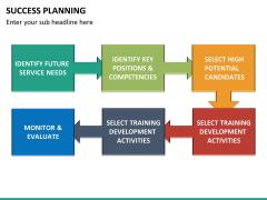 Success planning PPT slide 24