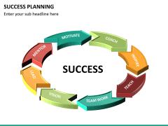 Success planning PPT slide 15