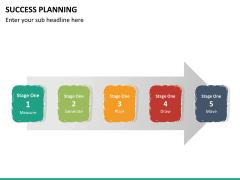 Success planning PPT slide 16