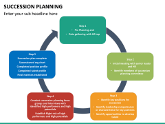 Succession planning PPT slide 36