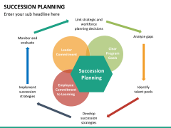 Succession planning PPT slide 22