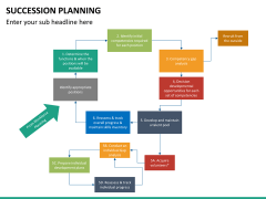 Succession planning PPT slide 40