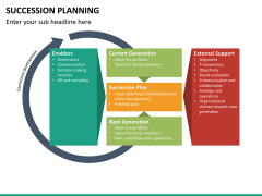 Succession planning PPT slide 24