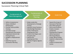 Succession planning PPT slide 26