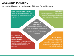 Succession planning PPT slide 27